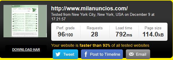 test de velocidad mil anuncios