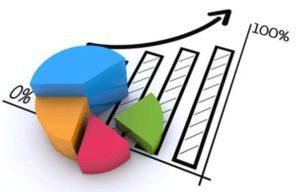 metricas vanidosas vs accionables