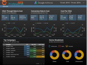 92. Qué Puedo hacer con el Data Studio de Analytics